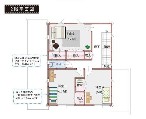 丸和鍋田WB平面図2階50
